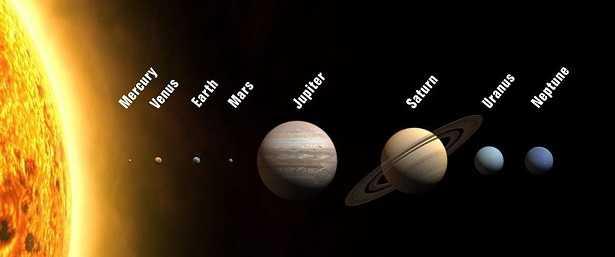 Sistema solare per bambini