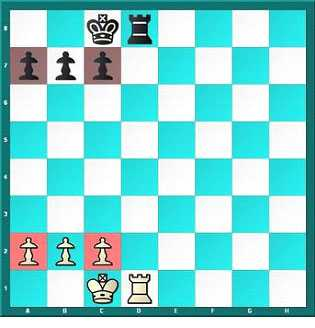 regole degli scacchi arrocco lungo