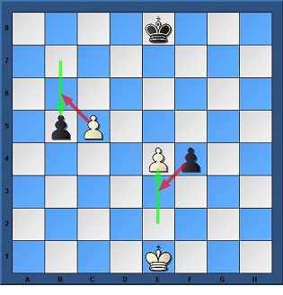 regole degli scacchi presa en passant