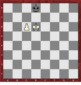 stallo scacchi esempio 1