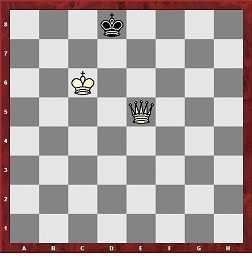 stallo scacchi esempio 5