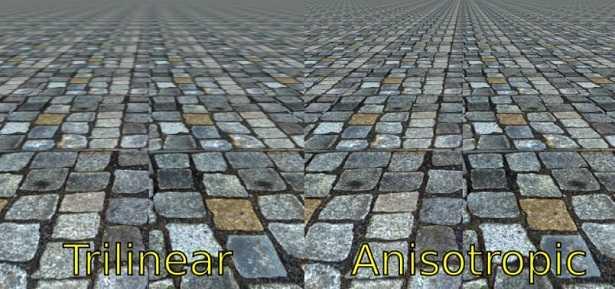 Anisotropia: significato