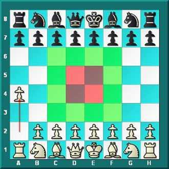 apertura scacchi non efficace