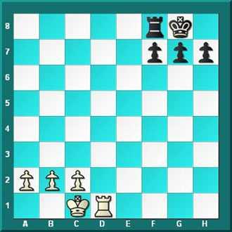 apertura scacchi arrocco