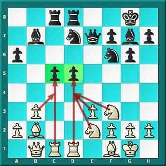 aperture scacchi attacco difesa