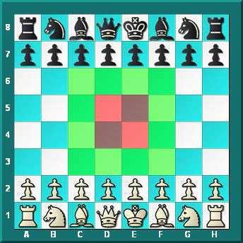 aperture scacchi conquista del centro