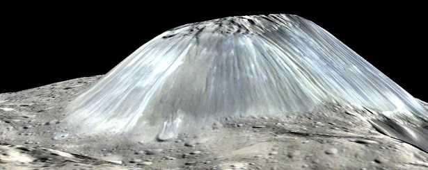 Criovulcanismo nel sistema solare