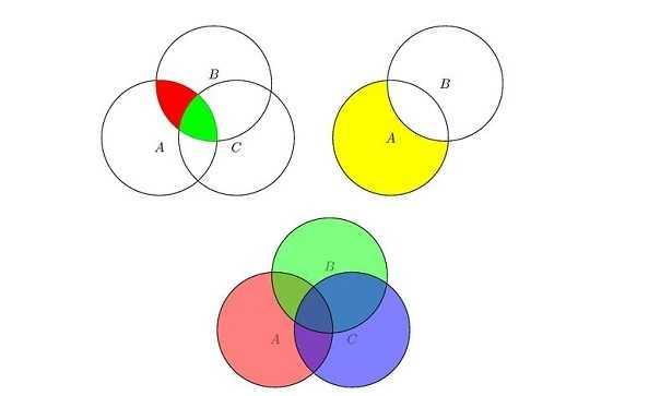 Diagramma di Venn