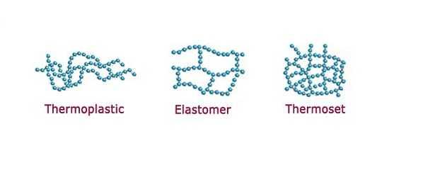 Elastomeri