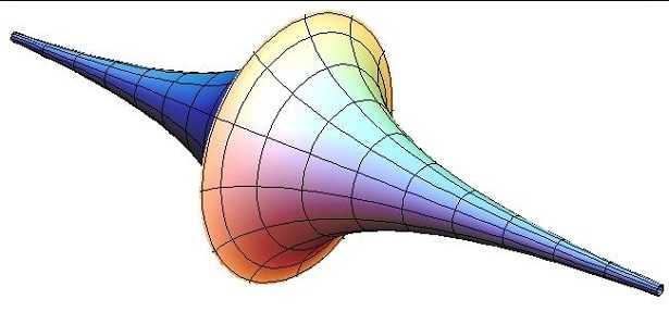 Geometria euclidea: esercizi