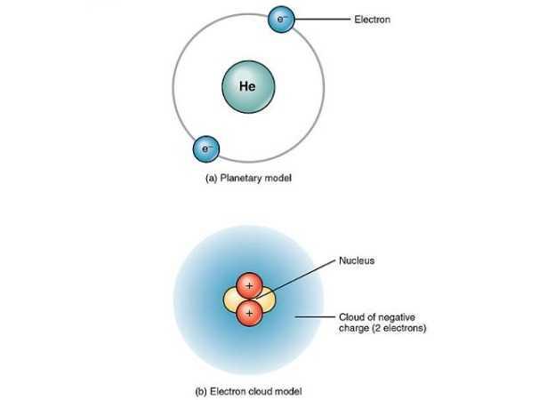 Particelle subatomiche: cosa sono