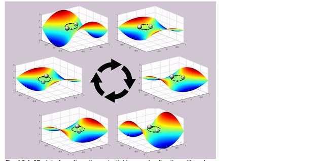 Spettrometria: come funziona