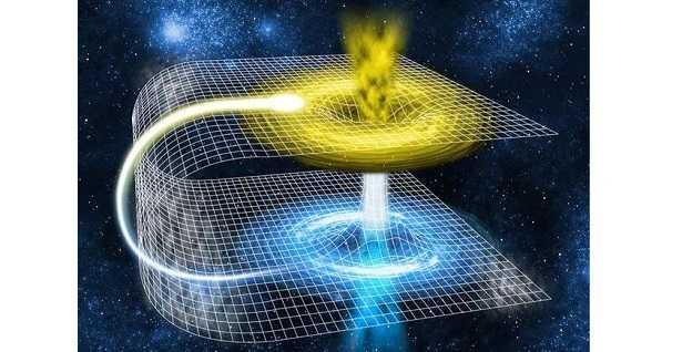 Teoria delle stringhe: cosa è