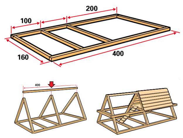 Come costruire un pollaio mobile