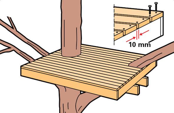 Come costruire una casa sull 39 albero idee green - Come costruire una casa sull albero ...