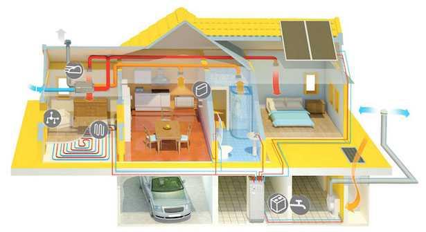 Impianto di ventilazione meccanica controllata