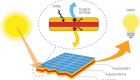 cella solare come funziona