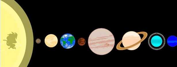 Pianeti Del Sistema Solare Idee Green