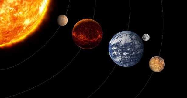 Pianeti del sistema solare: quali sono in ordine
