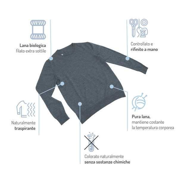 Infografica-maglione-Fortunale