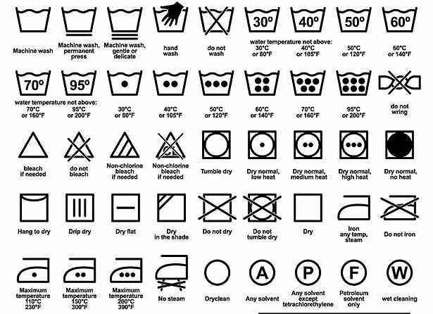 simboli lavaggio etichette