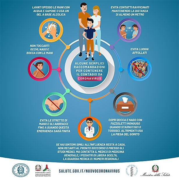 infografica coronavirus prevenzione