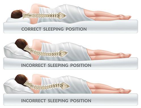 posizione corretta per dormire